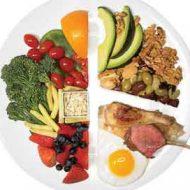 Alimentation sportif musculation