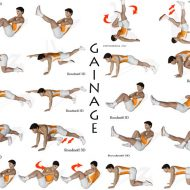 Gainage musculation