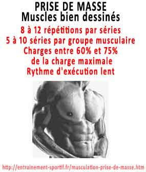 musculation masse volume