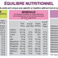 Nutrition pour prendre du muscle