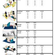 Programme de musculation biceps et triceps