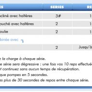 Programme musculation rapide