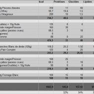 Programme musculation seche nutrition