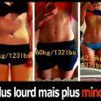 Perdre du ventre sans perdre du muscle